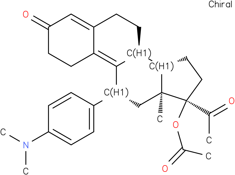 Ulipristal Acetate